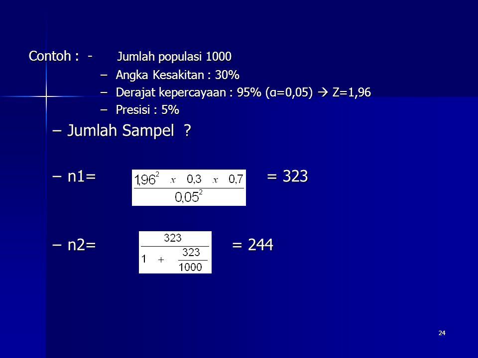 24 Contoh : - Jumlah populasi 1000 – Angka Kesakitan : 30% – Derajat kepercayaan : 95% (α=0,05)  Z=1,96 – Presisi : 5% –Jumlah Sampel ? –n1= = 323 –n