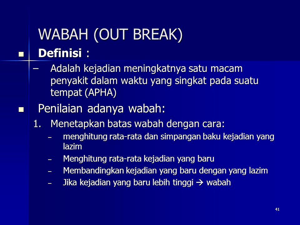 41 WABAH (OUT BREAK) Definisi : Definisi : –Adalah kejadian meningkatnya satu macam penyakit dalam waktu yang singkat pada suatu tempat (APHA) Penilai