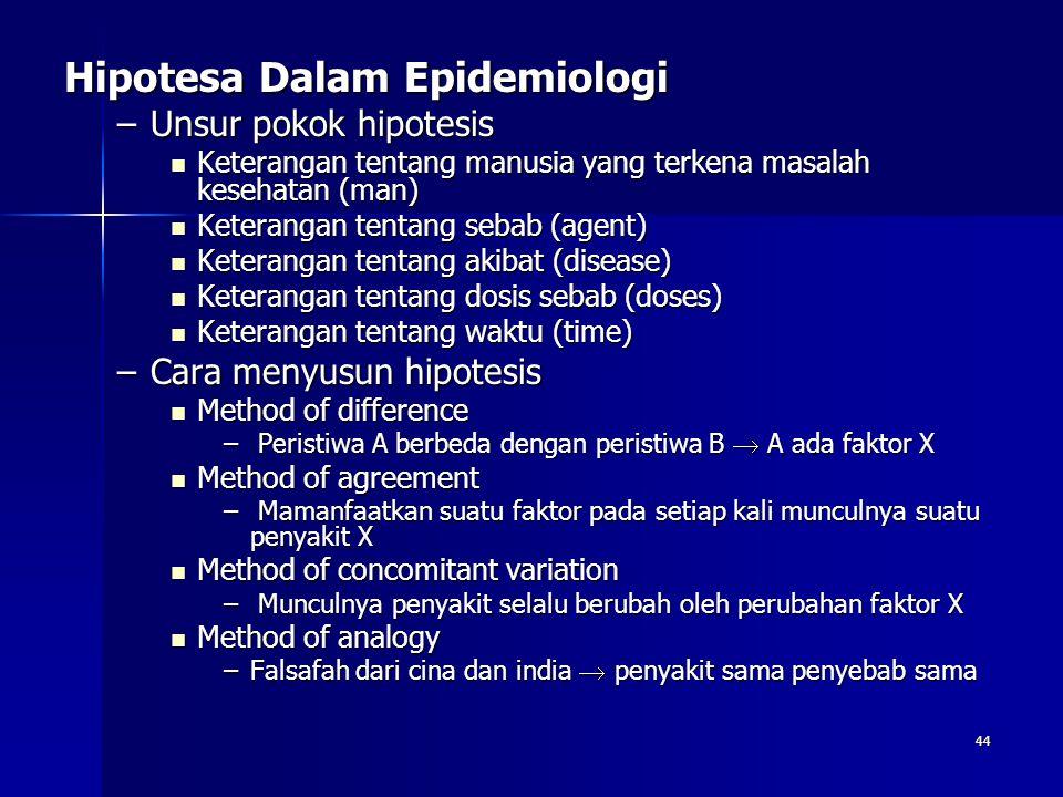 44 Hipotesa Dalam Epidemiologi –Unsur pokok hipotesis Keterangan tentang manusia yang terkena masalah kesehatan (man) Keterangan tentang manusia yang