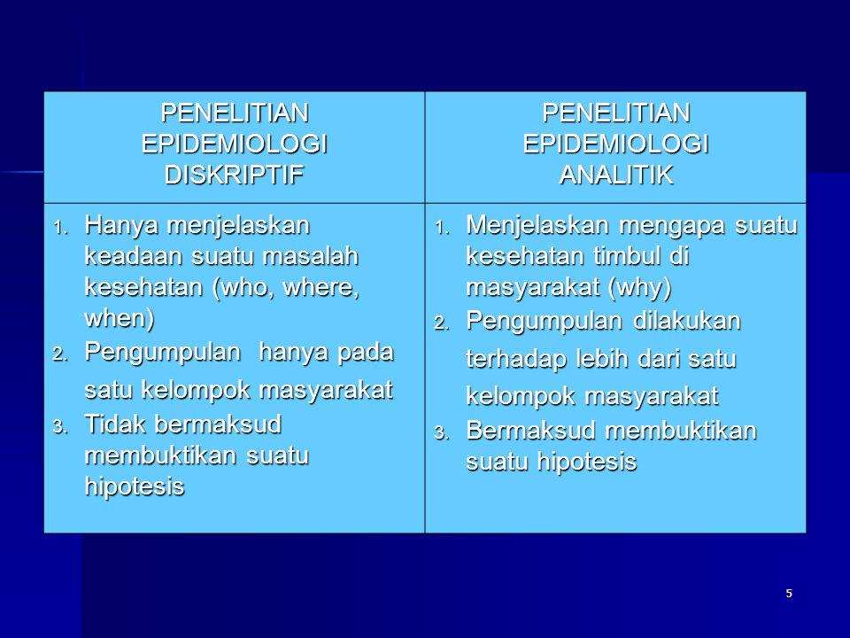 5 PENELITIANEPIDEMIOLOGIDISKRIPTIFPENELITIANEPIDEMIOLOGIANALITIK 1. Hanya menjelaskan keadaan suatu masalah kesehatan (who, where, when) 2. Pengumpula