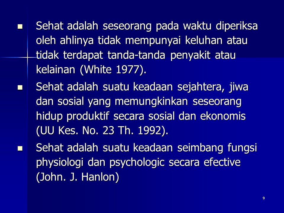 9 Sehat adalah seseorang pada waktu diperiksa oleh ahlinya tidak mempunyai keluhan atau tidak terdapat tanda-tanda penyakit atau kelainan (White 1977)