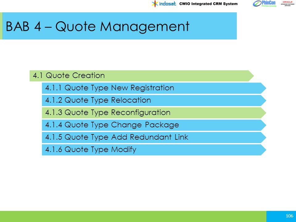 BAB 4 – Quote Management 106 4.1 Quote Creation 4.1.1 Quote Type New Registration 4.1.2 Quote Type Relocation 4.1.3 Quote Type Reconfiguration 4.1.4 Quote Type Change Package 4.1.5 Quote Type Add Redundant Link 4.1.6 Quote Type Modify
