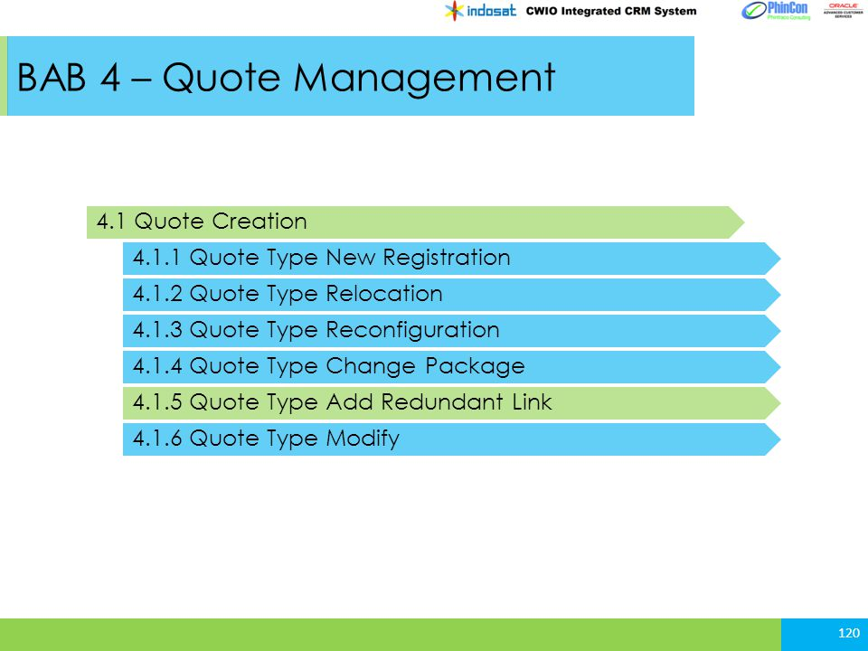 BAB 4 – Quote Management 120 4.1 Quote Creation 4.1.1 Quote Type New Registration 4.1.2 Quote Type Relocation 4.1.3 Quote Type Reconfiguration 4.1.4 Quote Type Change Package 4.1.5 Quote Type Add Redundant Link 4.1.6 Quote Type Modify