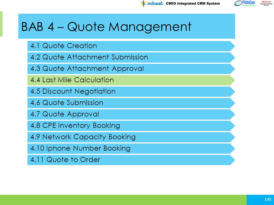 BAB 4 – Quote Management 4.1 Quote Creation 4.2 Quote Attachment Submission 145 4.3 Quote Attachment Approval 4.4 Last Mile Calculation 4.5 Discount N
