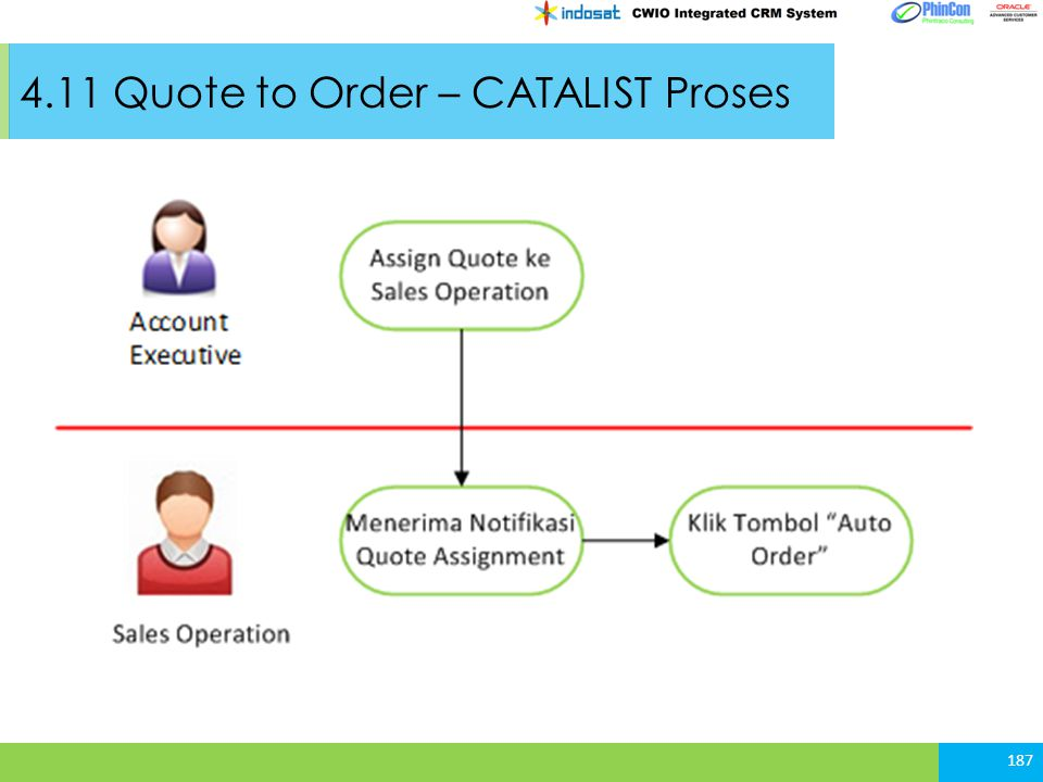 4.11 Quote to Order – CATALIST Proses 187