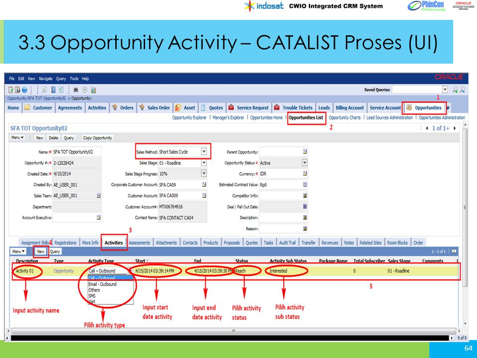 3.3 Opportunity Activity – CATALIST Proses (UI) 64