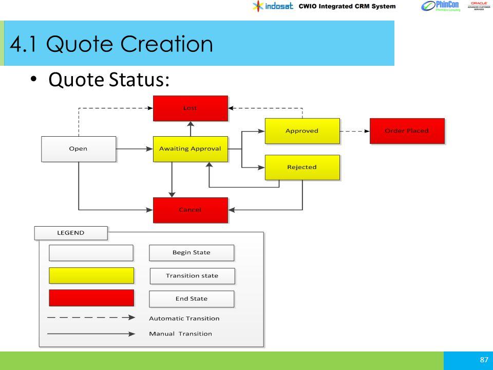 4.1 Quote Creation 87 Quote Status: