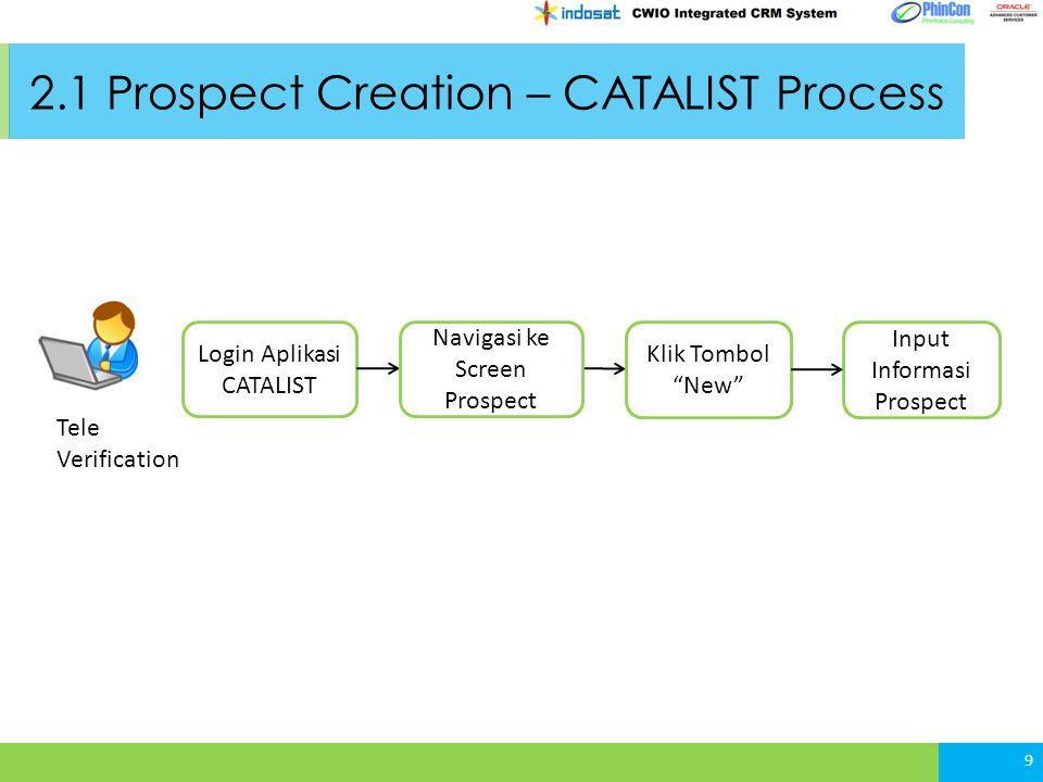 2.1 Prospect Creation – CATALIST Process (UI) 10 1.Navigasi ke Screen List Management 2.Klik Link Bar Prospects 3.Klik tombol New untuk membuat prospect baru 4.Input informasi prospect, dan simpan informasinya 5.Klik Prospect Name untuk drill down detail prospect 6.Tekan Ctrl+S untuk menyimpan data