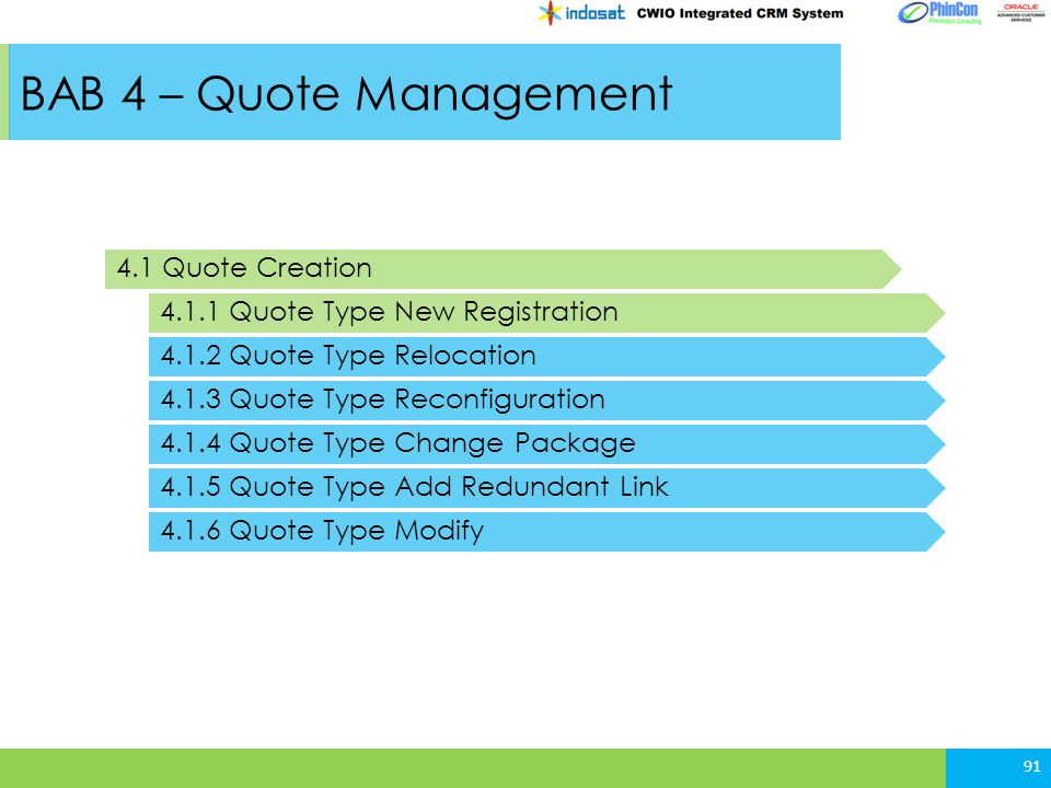 BAB 4 – Quote Management 91 4.1 Quote Creation 4.1.1 Quote Type New Registration 4.1.2 Quote Type Relocation 4.1.3 Quote Type Reconfiguration 4.1.4 Quote Type Change Package 4.1.5 Quote Type Add Redundant Link 4.1.6 Quote Type Modify