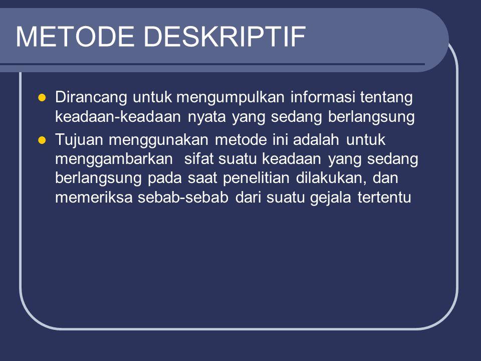 METODE DESKRIPTIF Dirancang untuk mengumpulkan informasi tentang keadaan-keadaan nyata yang sedang berlangsung Tujuan menggunakan metode ini adalah un