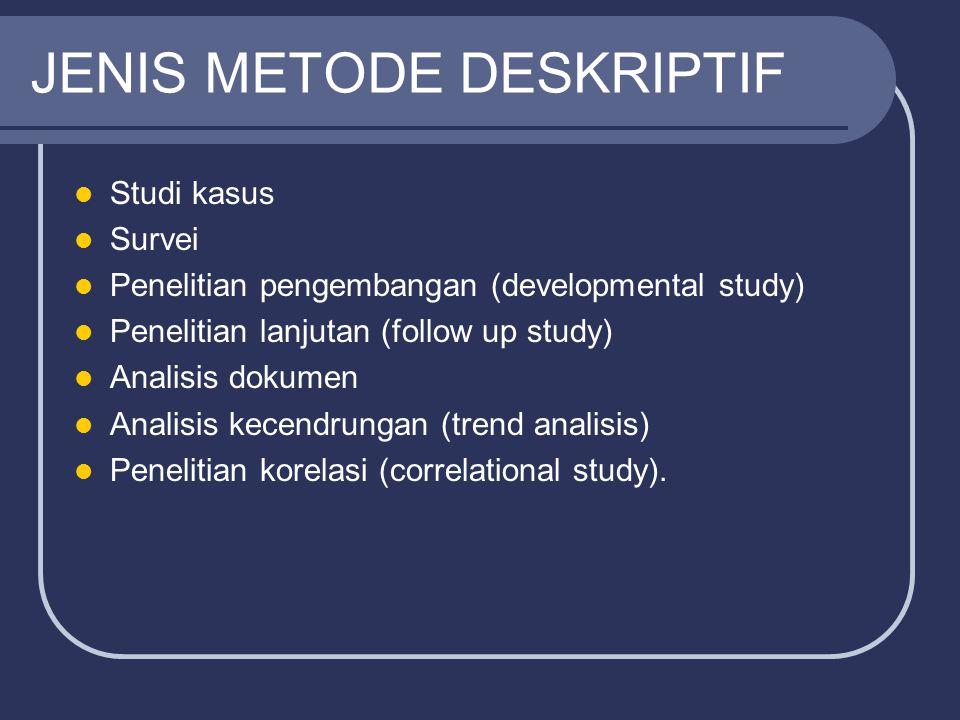 JENIS METODE DESKRIPTIF Studi kasus Survei Penelitian pengembangan (developmental study) Penelitian lanjutan (follow up study) Analisis dokumen Analis