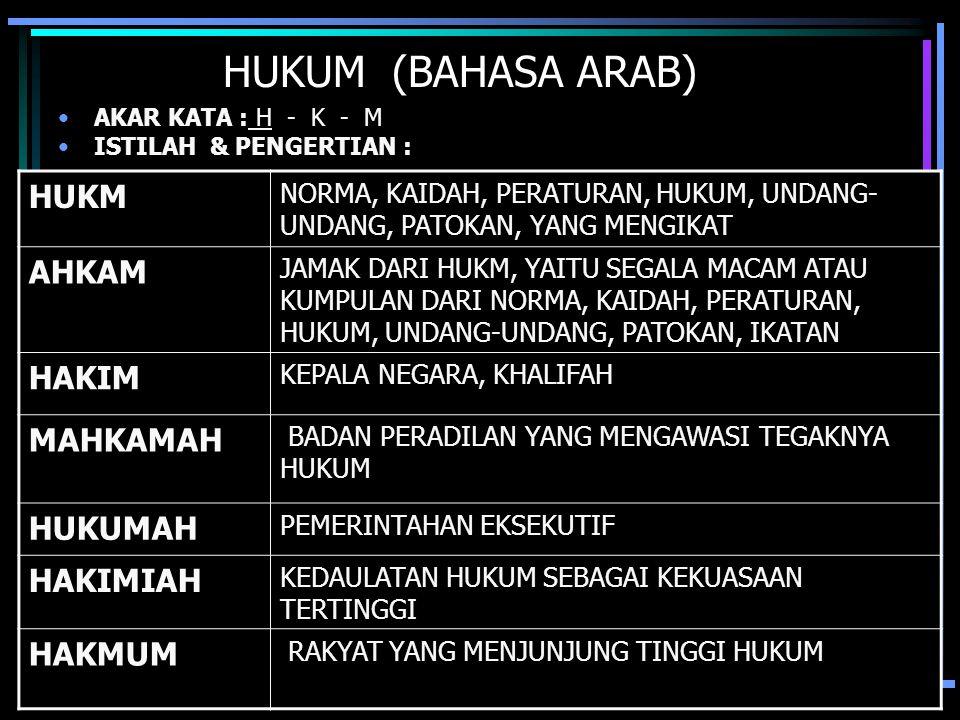 HUKUM (BAHASA ARAB) AKAR KATA : H - K - M ISTILAH & PENGERTIAN :, HUKM NORMA, KAIDAH, PERATURAN, HUKUM, UNDANG- UNDANG, PATOKAN, YANG MENGIKAT AHKAM J