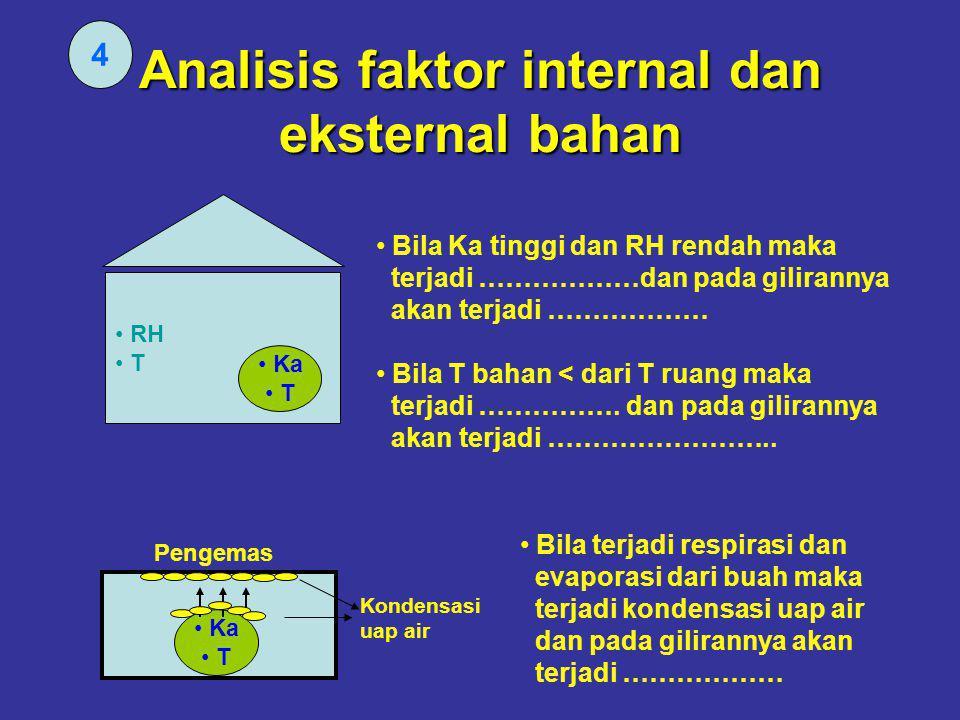 Analisis faktor internal dan eksternal bahan 4 RH T Ka T Bila Ka tinggi dan RH rendah maka terjadi ………………dan pada gilirannya akan terjadi ……………… Bila
