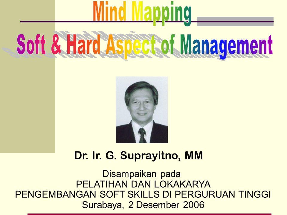 Disampaikan pada PELATIHAN DAN LOKAKARYA PENGEMBANGAN SOFT SKILLS DI PERGURUAN TINGGI Surabaya, 2 Desember 2006 Dr.