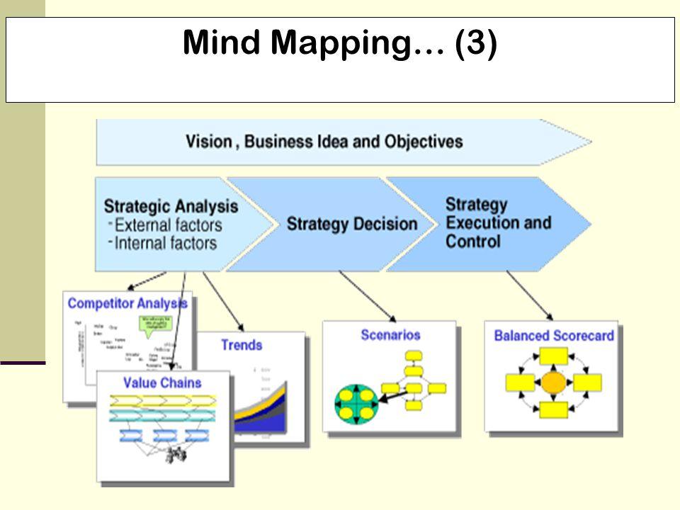 Mind Mapping… (4) SOFT'S' HARD'S' MODEL 7-S McKinsey MODEL ADAPTASI 7-S DARI PASCALE (1990) MODEL ADAPTASI 7-S DARI PASCALE (1990) Ketujuh unsur mempunyai polaritas yang perlu untuk direkonsiliasikan dan dengan tingkat kecocokan yang tinggi diantara ketujuh unsur tersebut akan diperoleh fokus yang lebih besar