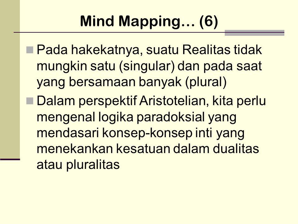 Mind Mapping… (6) Pada hakekatnya, suatu Realitas tidak mungkin satu (singular) dan pada saat yang bersamaan banyak (plural) Dalam perspektif Aristotelian, kita perlu mengenal logika paradoksial yang mendasari konsep-konsep inti yang menekankan kesatuan dalam dualitas atau pluralitas