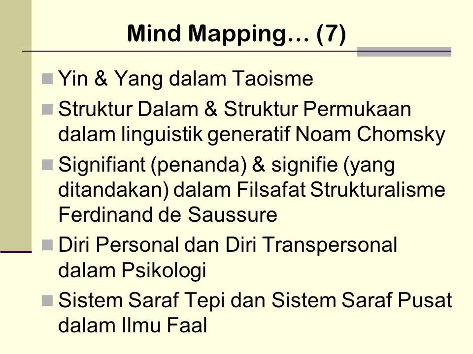 Mind Mapping… (7) Yin & Yang dalam Taoisme Struktur Dalam & Struktur Permukaan dalam linguistik generatif Noam Chomsky Signifiant (penanda) & signifie (yang ditandakan) dalam Filsafat Strukturalisme Ferdinand de Saussure Diri Personal dan Diri Transpersonal dalam Psikologi Sistem Saraf Tepi dan Sistem Saraf Pusat dalam Ilmu Faal