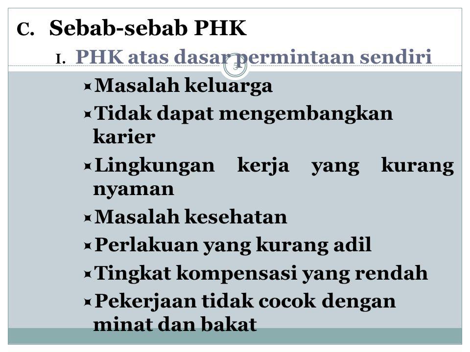 C. Sebab-sebab PHK I. PHK atas dasar permintaan sendiri  Masalah keluarga  Tidak dapat mengembangkan karier  Lingkungan kerja yang kurang nyaman 