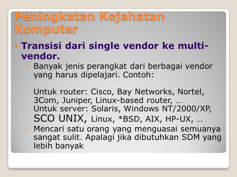 Peningkatan Kejahatan Komputer Transisi dari single vendor ke multi- vendor. ◦Banyak jenis perangkat dari berbagai vendor yang harus dipelajari. Conto