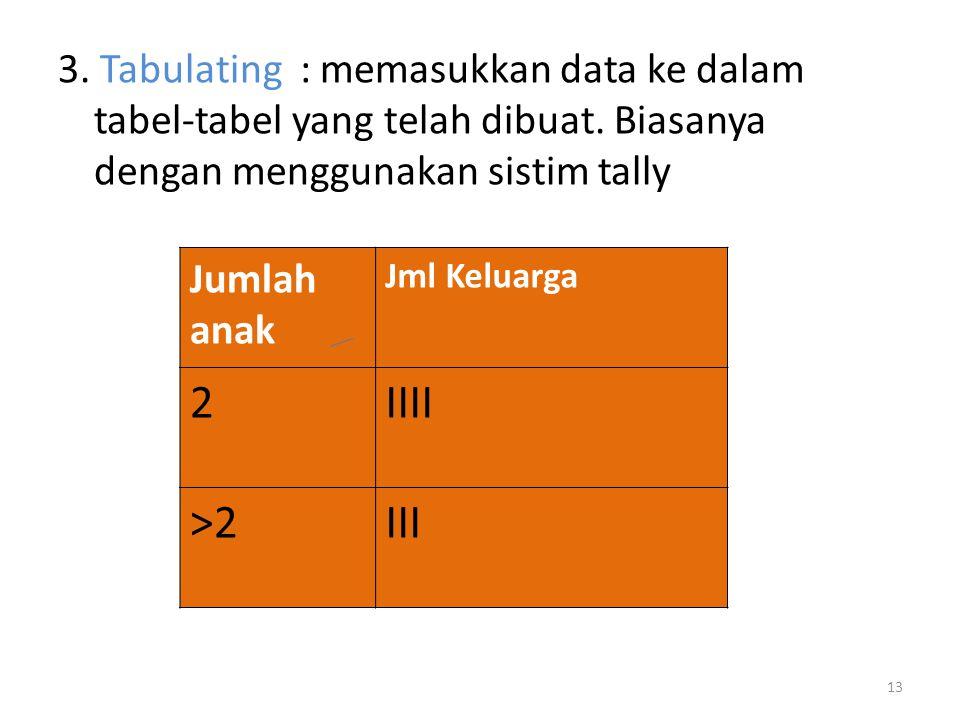 3. Tabulating : memasukkan data ke dalam tabel-tabel yang telah dibuat. Biasanya dengan menggunakan sistim tally 13 Jumlah anak Jml Keluarga 2IIII >2I