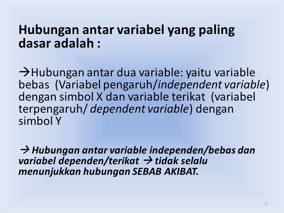 Hubungan antar variabel yang paling dasar adalah :  Hubungan antar dua variable: yaitu variable bebas (Variabel pengaruh/independent variable) dengan simbol X dan variable terikat (variabel terpengaruh/ dependent variable) dengan simbol Y  Hubungan antar variable independen/bebas dan variabel dependen/terikat  tidak selalu menunjukkan hubungan SEBAB AKIBAT.