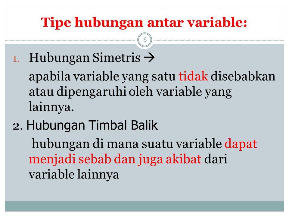 Tipe hubungan antar variable: 6 1. Hubungan Simetris  apabila variable yang satu tidak disebabkan atau dipengaruhi oleh variable yang lainnya. 2. Hub