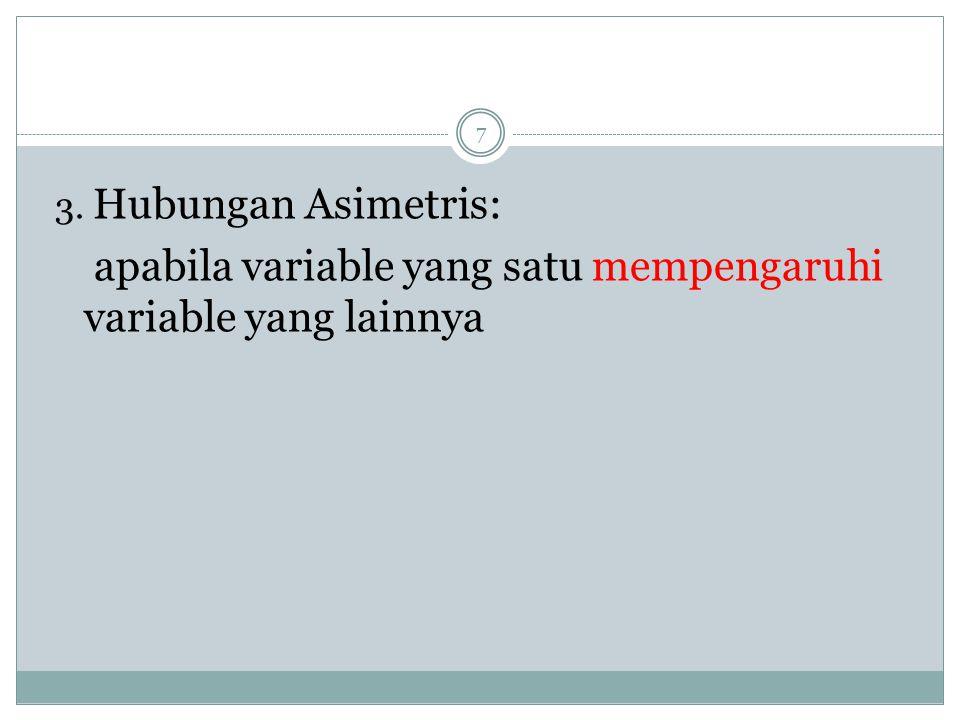 7 3. Hubungan Asimetris: apabila variable yang satu mempengaruhi variable yang lainnya