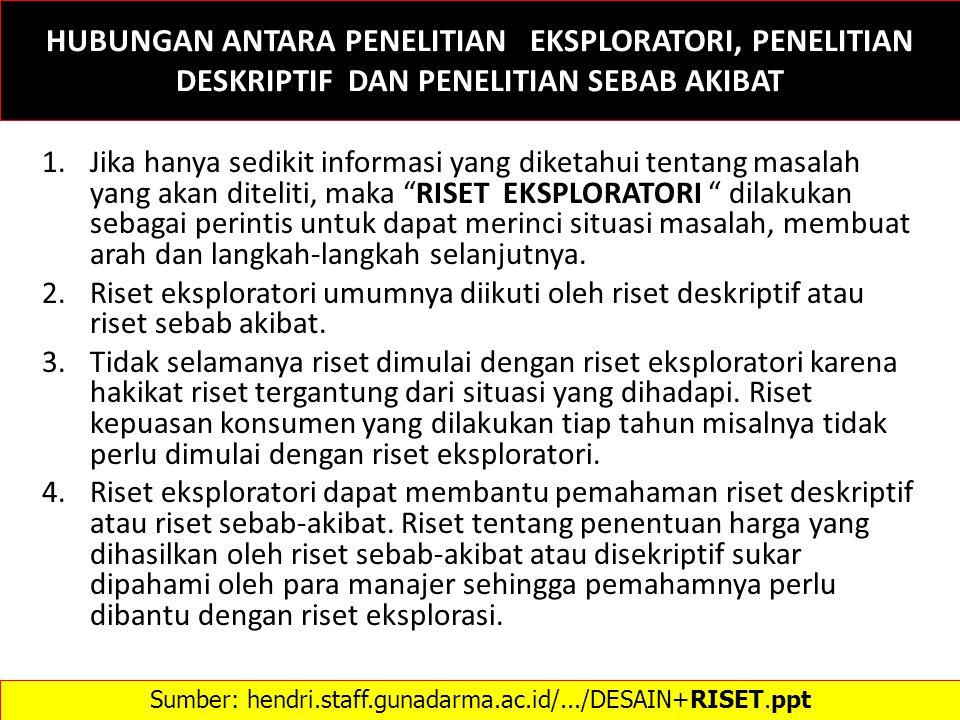 HUBUNGAN ANTARA PENELITIAN EKSPLORATORI, PENELITIAN DESKRIPTIF DAN PENELITIAN SEBAB AKIBAT 1.Jika hanya sedikit informasi yang diketahui tentang masal