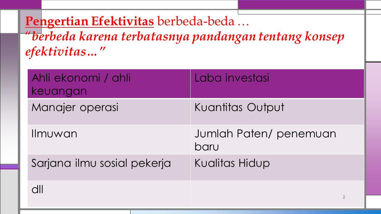 Ahli ekonomi / ahli keuangan Laba investasi Manajer operasiKuantitas Output IlmuwanJumlah Paten/ penemuan baru Sarjana ilmu sosial pekerjaKualitas Hid