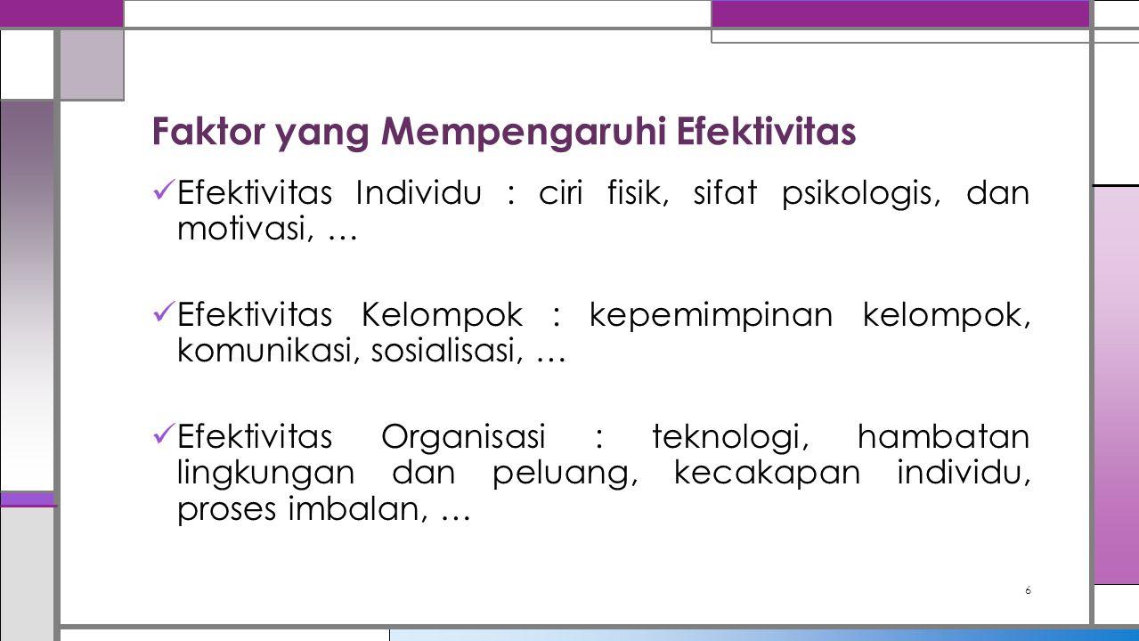 Faktor yang Mempengaruhi Efektivitas Efektivitas Individu : ciri fisik, sifat psikologis, dan motivasi, … Efektivitas Kelompok : kepemimpinan kelompok