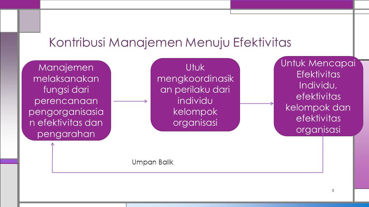 Pendekatan dalam Mempelajari Efektivitas The Goal Approach ; menentukan efektivitas berdasarkan pada gagasan bahwa organisasi adalah alat untuk mencapai tujuan, sehingga efektivitas selalu diukur dengan sejauhmana tujuan tertentu dapat tercapai The System Approach ; menguraikan perilaku secara internal dan eksternal.