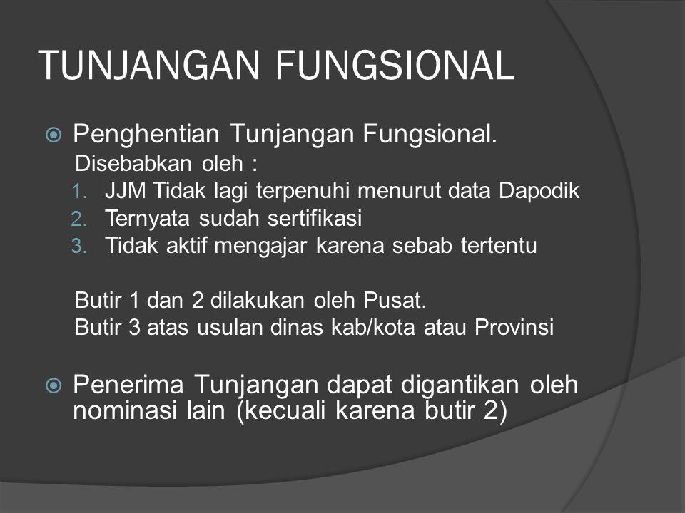 TUNJANGAN FUNGSIONAL  Penghentian Tunjangan Fungsional. Disebabkan oleh : 1. JJM Tidak lagi terpenuhi menurut data Dapodik 2. Ternyata sudah sertifik