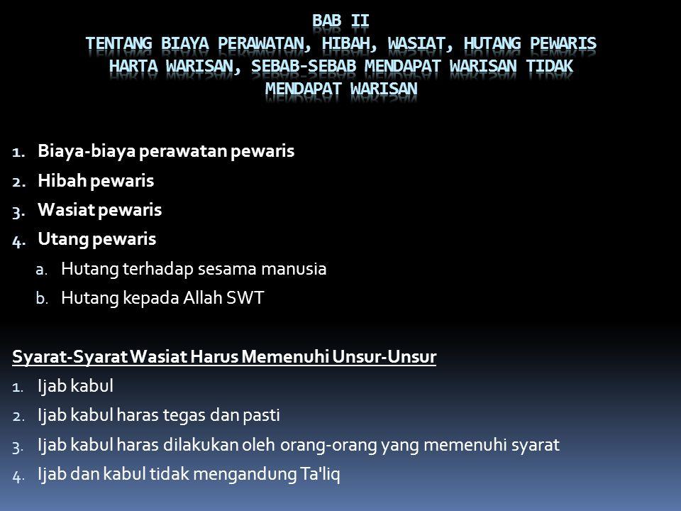 Dalam Hukum Islam Indonesia, Buku II, Bab V Ps 194 Dan 195, Syarat Wasiat Yaitu : 1.