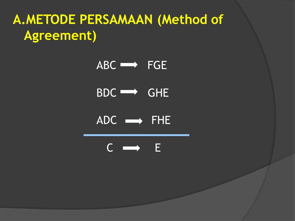 A.METODE PERSAMAAN (Method of Agreement) ABC FGE BDC GHE ADC FHE C E