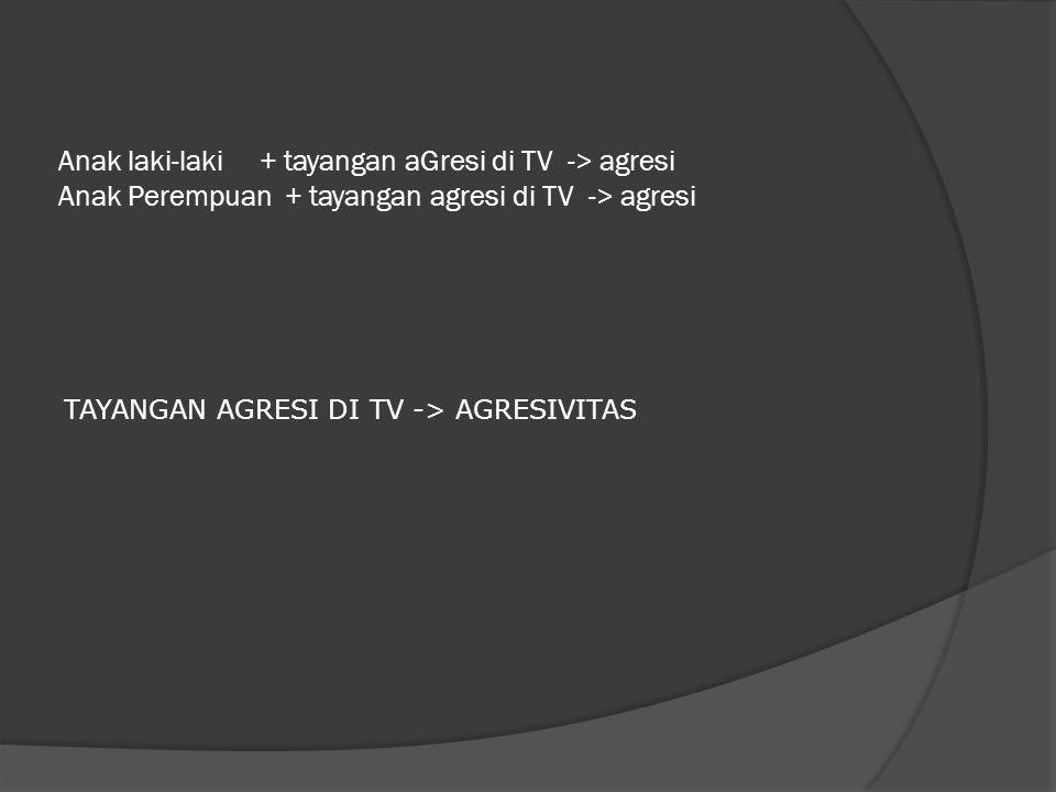 Anak laki-laki + tayangan aGresi di TV -> agresi Anak Perempuan + tayangan agresi di TV -> agresi TAYANGAN AGRESI DI TV -> AGRESIVITAS