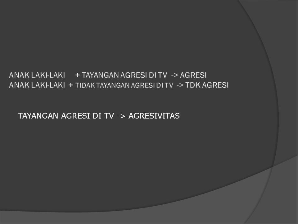 TAYANGAN AGRESI DI TV -> AGRESIVITAS