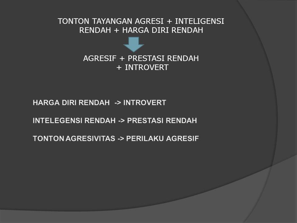 TONTON TAYANGAN AGRESI + INTELIGENSI RENDAH + HARGA DIRI RENDAH AGRESIF + PRESTASI RENDAH + INTROVERT
