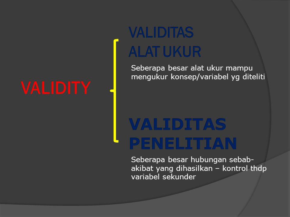 VALIDITY Seberapa besar alat ukur mampu mengukur konsep/variabel yg diteliti Seberapa besar hubungan sebab- akibat yang dihasilkan – kontrol thdp variabel sekunder