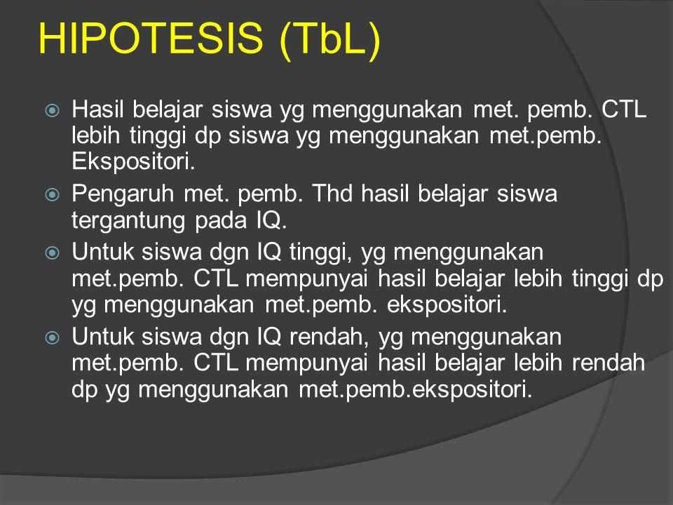 HIPOTESIS (TbL)  Hasil belajar siswa yg menggunakan met.