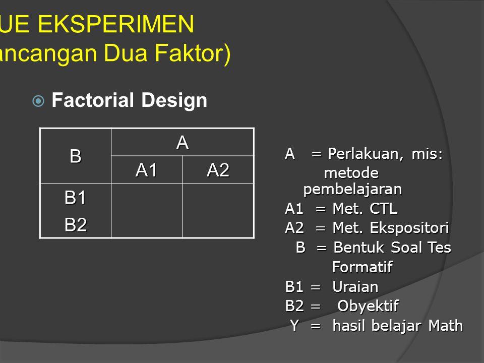 TRUE EKSPERIMEN (Rancangan Dua Faktor)  Factorial Design B A A1A2 B1B2 A = Perlakuan, mis: metode pembelajaran metode pembelajaran A1 = Met.