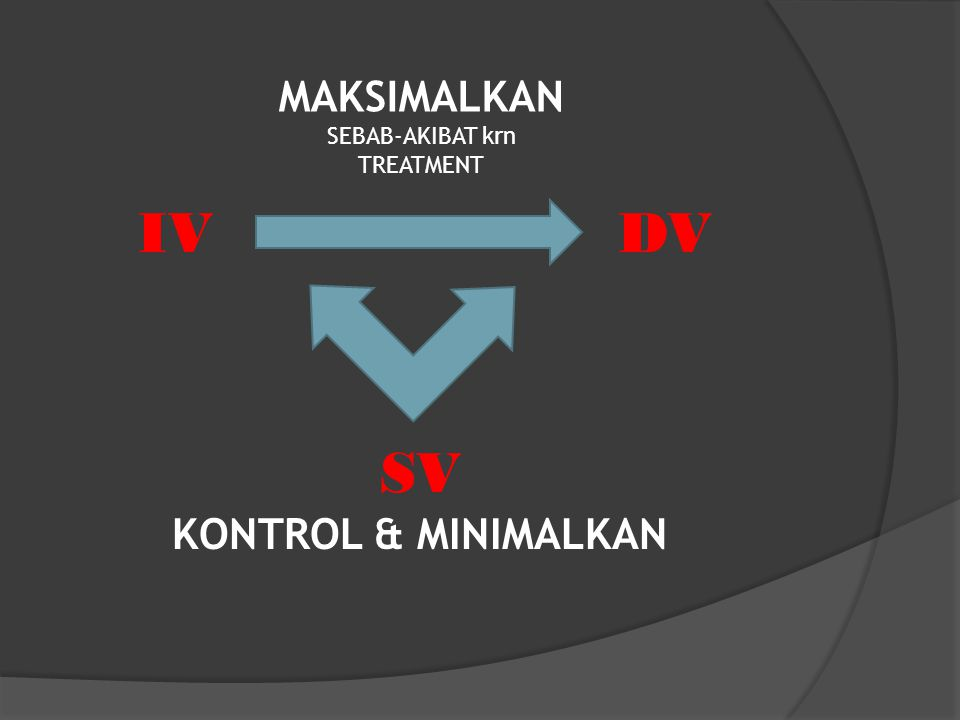 IV DV MAKSIMALKAN SEBAB-AKIBAT krn TREATMENT SV KONTROL & MINIMALKAN