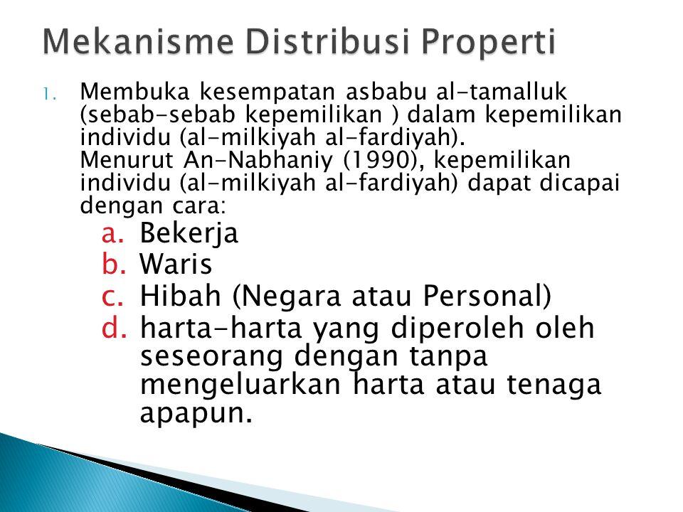 1. Membuka kesempatan asbabu al-tamalluk (sebab-sebab kepemilikan ) dalam kepemilikan individu (al-milkiyah al-fardiyah). Menurut An-Nabhaniy (1990),
