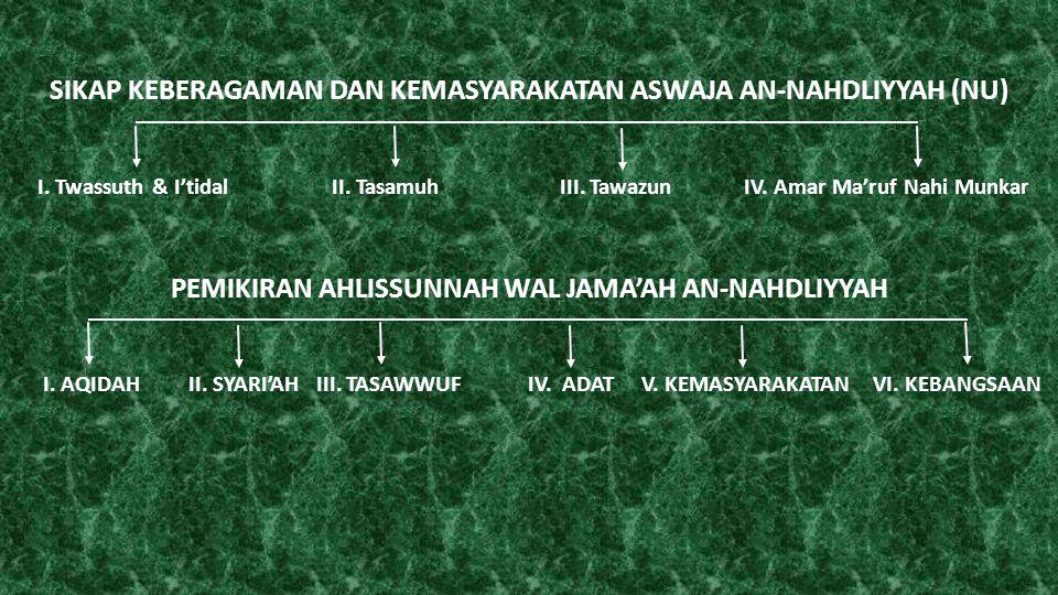 SIKAP KEBERAGAMAN DAN KEMASYARAKATAN ASWAJA AN-NAHDLIYYAH (NU) I. Twassuth & I'tidal II. Tasamuh III. Tawazun IV. Amar Ma'ruf Nahi Munkar PEMIKIRAN AH