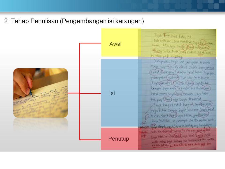 Fase dalam Menulis sebagai Proses 1.Tahap Prapenulisan (Persiapan) a.