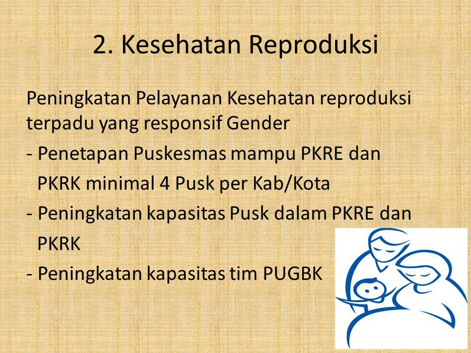 2. Kesehatan Reproduksi Peningkatan Pelayanan Kesehatan reproduksi terpadu yang responsif Gender - Penetapan Puskesmas mampu PKRE dan PKRK minimal 4 P