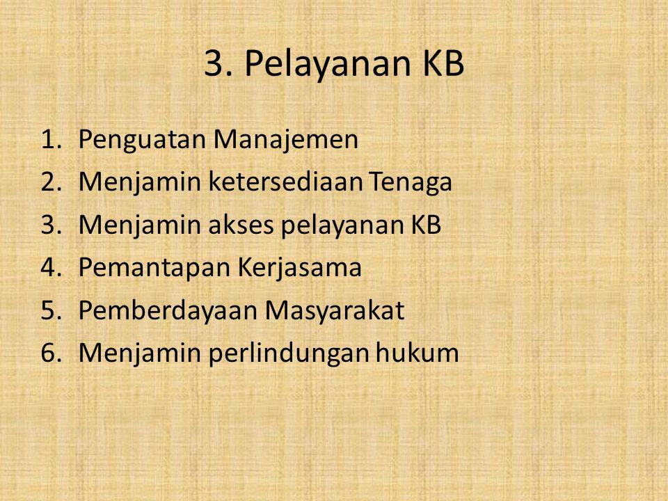 3. Pelayanan KB 1.Penguatan Manajemen 2.Menjamin ketersediaan Tenaga 3.Menjamin akses pelayanan KB 4.Pemantapan Kerjasama 5.Pemberdayaan Masyarakat 6.