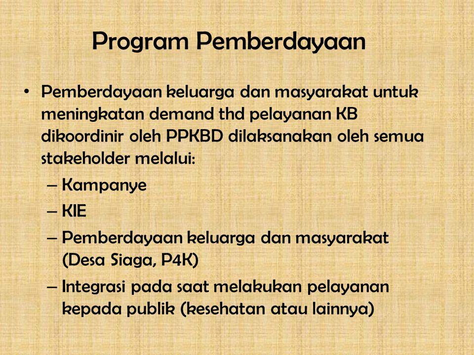 Program Pemberdayaan Pemberdayaan keluarga dan masyarakat untuk meningkatan demand thd pelayanan KB dikoordinir oleh PPKBD dilaksanakan oleh semua stakeholder melalui: – Kampanye – KIE – Pemberdayaan keluarga dan masyarakat (Desa Siaga, P4K) – Integrasi pada saat melakukan pelayanan kepada publik (kesehatan atau lainnya)