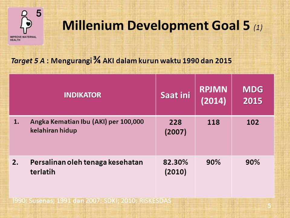 Millenium Development Goal 5 (1) INDIKATOR Saat ini RPJMN (2014) MDG 2015 1.