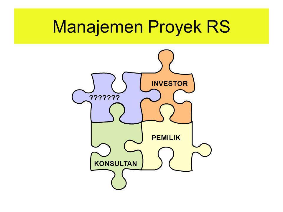 Manajemen Proyek RS INVESTOR KONSULTAN PEMILIK ???????