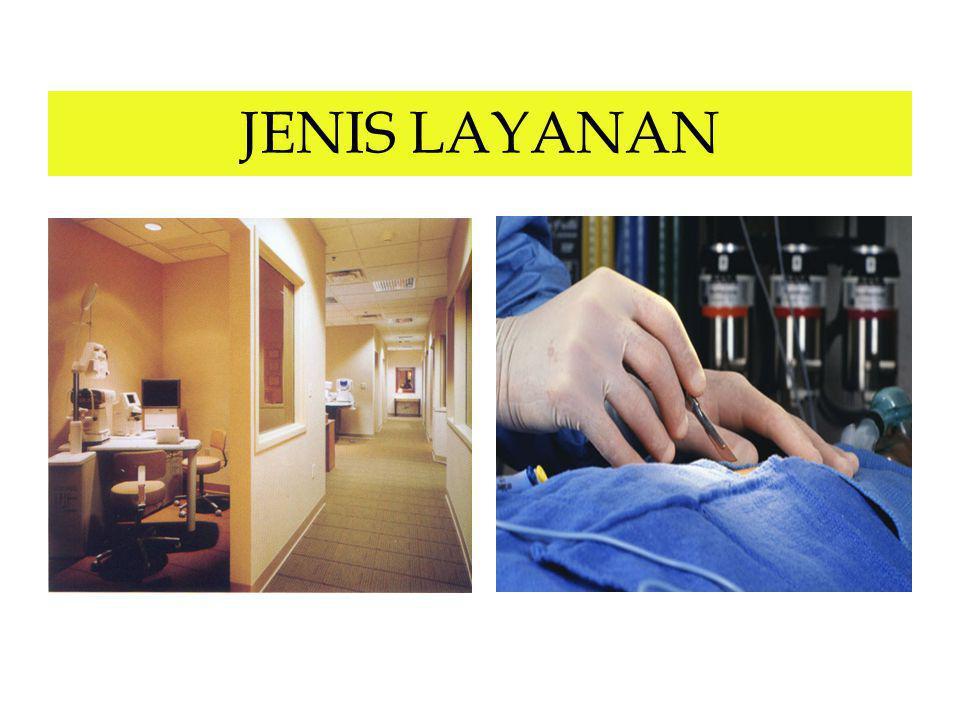 JENIS LAYANAN